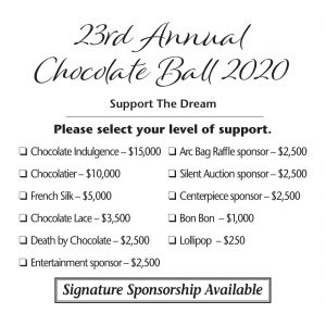 The image shows the front of the 2020 Chocolate Ball reply card.